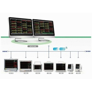 MFM-CMS Central System New